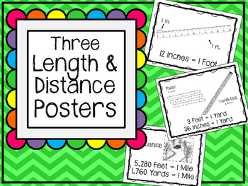 Length and Distance Measurement Posters. Inches. Feet. Yards. Miles
