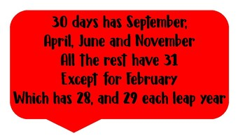 Length of the Months Poster