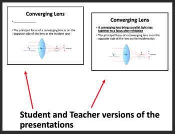 Lenses and Focal Point - Optics PowerPoint Lesson & Notes Package