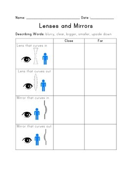 Lenses and Mirrors Observation Activity