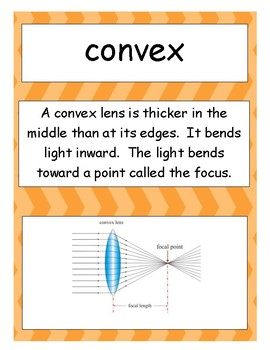Lenses and optics