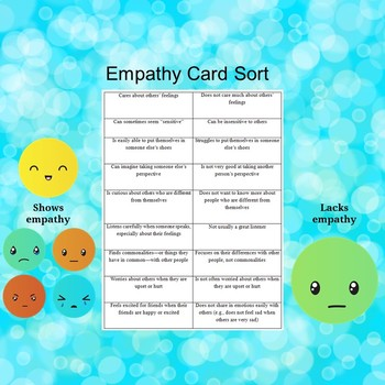 Lenses of Perspective: Empathy Lesson and Activities