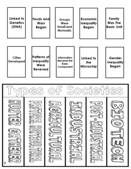 Lenski's Types of Societies Presentation and Activities for Sociology