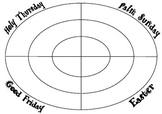 Lent Concept Spiral