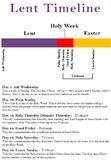 Lent Timeline