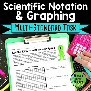 Scientific Notation and Graphing Task