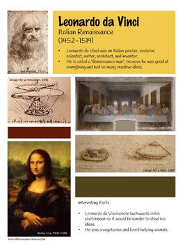 Leonardo da Vinci Artist Poster