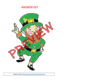 Leprechaun Coloring Template