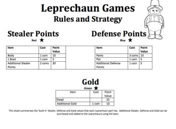 Leprechaun Games - Behavior Management Strategy