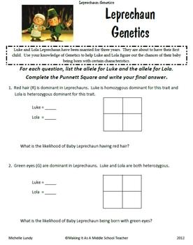 Leprechaun Genetics