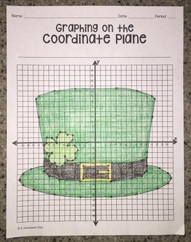 Leprechaun Hat (Graphing on the Coordinate Plane/ Mystery Picture)