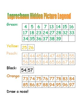 Leprechaun Hidden Picture (Hundreds Board Activity)