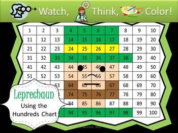 Leprechaun Hundreds Chart Fun Watch Think Color Game By The