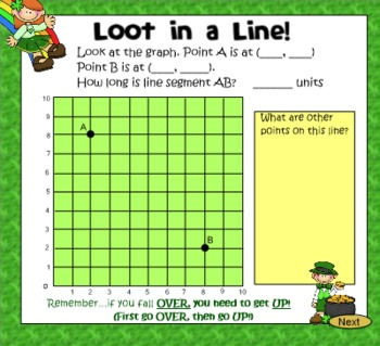 Leprechaun Loot!  SMARTBoard Coordinate Graphing with Printables