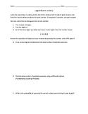 Leprechaun Lottery Probability Activity