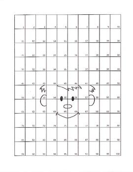 Leprechaun Math Art Activity
