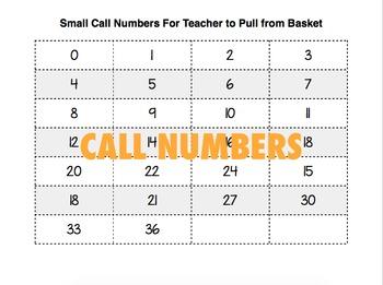 Leprechaun Multiplication Bingo- St. Patrick's Day Activity