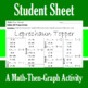 Leprechaun Topper - A Math-Then-Graph Activity - Solving Proportions