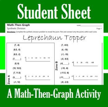 Leprechaun Topper - A Math-Then-Graph Activity - Synthetic Division