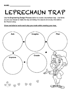Leprechaun Trap: Engineering Design Process NO PREP!
