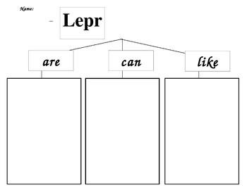 Leprechaun Tree Map