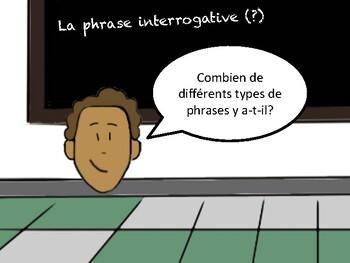 Les 4 types de phrase (.?!)