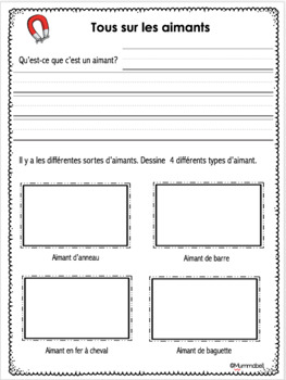 Les Aimants - A French Science Inquiry Resource