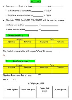 Les Articles - Printable Mini Lesson on French Definite and Indefinite Articles