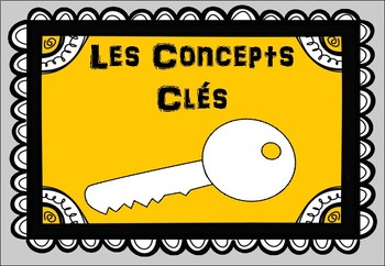 Les Concepts Clés du PEI (IB MYP Key Concepts) in French