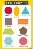 Les Formes | French Shapes Poster