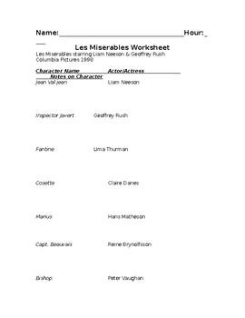 Les Miserables (1998) Movie Guide