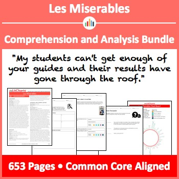 Les Miserables – Comprehension and Analysis Bundle