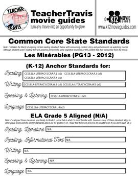 Les Miserables Movie Guide Questions Worksheet Google Form Pg13 2012