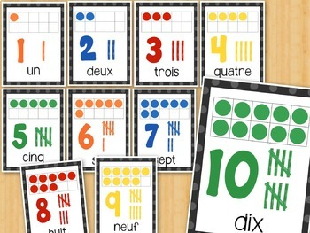 Les Nombres French Numbers Posters 1 to 10
