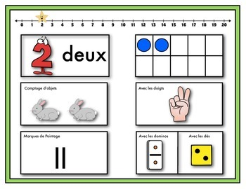 Les Nombres (façon de faire 0-20) Ways to Make Numbers 0-20 in French
