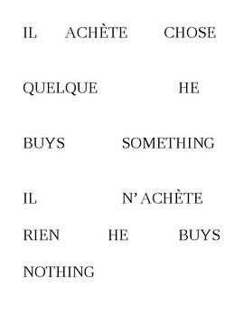 Les Phrases Negatives (NE...RIEN) - phrases coupees