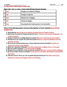 Les Pirates Final Test with Answer Key