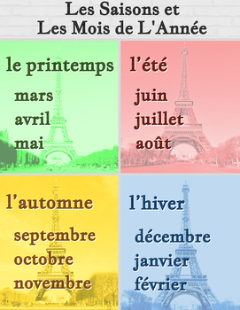 les saisons et les mois de l 39 ann e french seasons and months poster. Black Bedroom Furniture Sets. Home Design Ideas