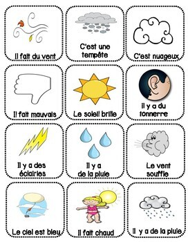 La Météo/Le Temps - Flashcards