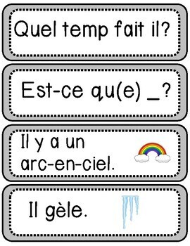 La Météo/Le Temps Flashcards