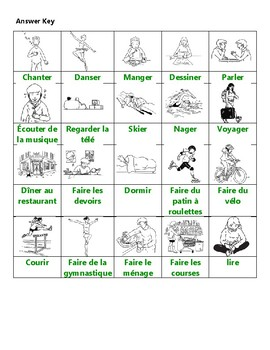 Les Verbes - French Verbs Labeling