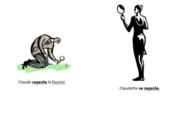 Les Verbes Reflechis (Reflexive Verbs in French)