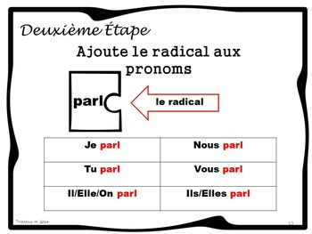 French Present Tense Verbs Interactive Notebook