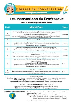 Les affaires - French Speaking Activity
