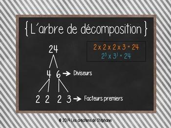 Les affiches de mathématiques pour le 3e cycle