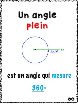 Les angles - affiches / French angles poster