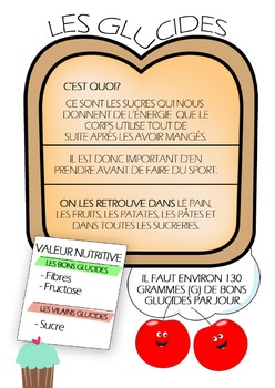 Les besoins alimentaires - Nutrition