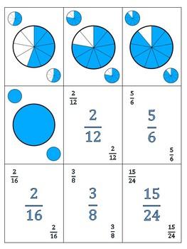 Les cartes à jouer -Les fractions, les nombres décimaux et les pourcentages - N2
