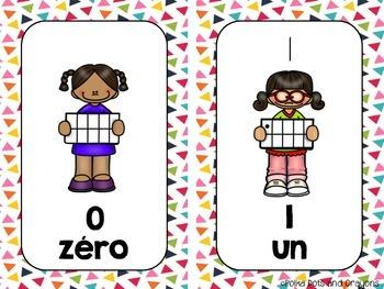 Les chiffres et nombres de 0 à 20 affiches ( numbers poster set)