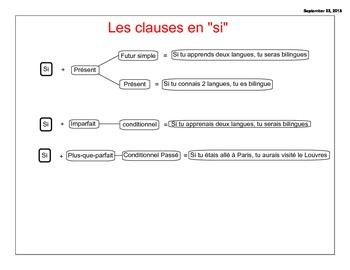 """Les clauses en """"si"""" diagramme"""